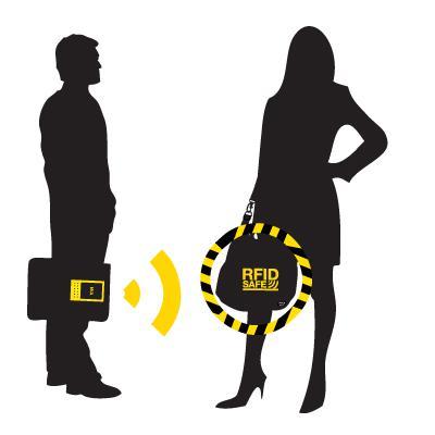 Etui STOP-RFID
