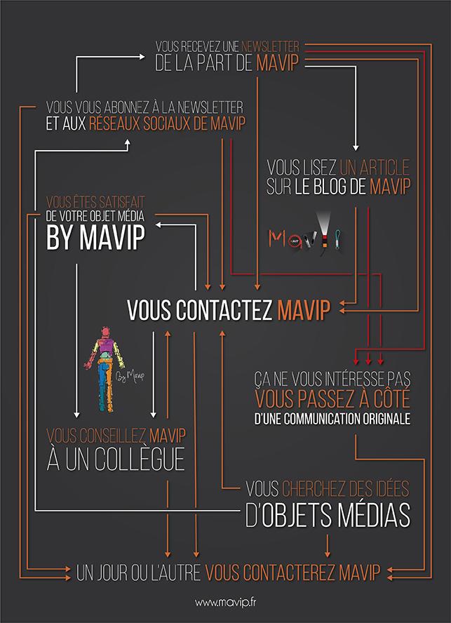 Contactez une agence de communication par l'objet média personnalisé avec logo d'entreprise sur Paris